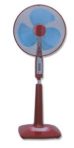 ELECTRIC FAN (IF-944)